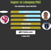 Vagner vs Lebogang Phiri h2h player stats
