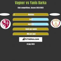 Vagner vs Yanis Barka h2h player stats