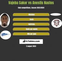 Vajeba Sakor vs Anestis Nastos h2h player stats