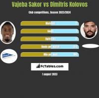 Vajeba Sakor vs Dimitris Kolovos h2h player stats