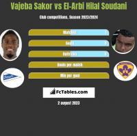 Vajeba Sakor vs El-Arbi Hilal Soudani h2h player stats