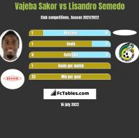 Vajeba Sakor vs Lisandro Semedo h2h player stats
