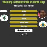 Vakhtang Tchanturishvili vs Dame Diop h2h player stats