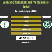 Vakhtang Tchanturishvili vs Emmanuel Antwi h2h player stats