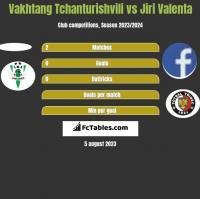 Vakhtang Tchanturishvili vs Jiri Valenta h2h player stats
