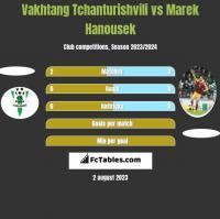 Vakhtang Tchanturishvili vs Marek Hanousek h2h player stats