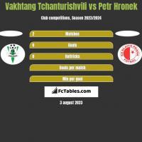 Vakhtang Tchanturishvili vs Petr Hronek h2h player stats