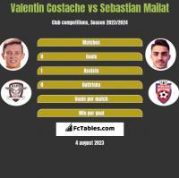 Valentin Costache vs Sebastian Mailat h2h player stats