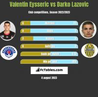Valentin Eysseric vs Darko Lazovic h2h player stats