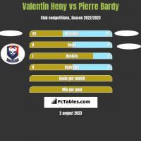 Valentin Heny vs Pierre Bardy h2h player stats
