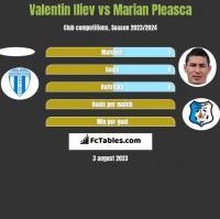 Valentin Iliev vs Marian Pleasca h2h player stats