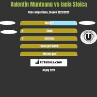 Valentin Munteanu vs Ianis Stoica h2h player stats