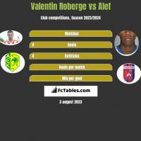 Valentin Roberge vs Alef h2h player stats