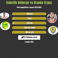 Valentin Roberge vs Branko Vrgoc h2h player stats