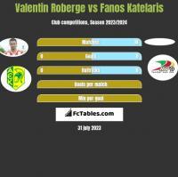 Valentin Roberge vs Fanos Katelaris h2h player stats