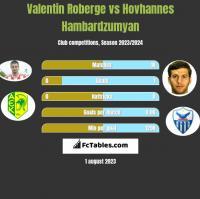 Valentin Roberge vs Hovhannes Hambardzumyan h2h player stats