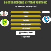 Valentin Roberge vs Vahid Selimovic h2h player stats