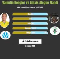 Valentin Rongier vs Alexis Alegue Elandi h2h player stats