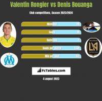 Valentin Rongier vs Denis Bouanga h2h player stats