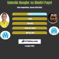 Valentin Rongier vs Dimitri Payet h2h player stats