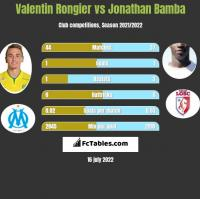 Valentin Rongier vs Jonathan Bamba h2h player stats