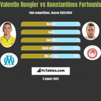 Valentin Rongier vs Konstantinos Fortounis h2h player stats