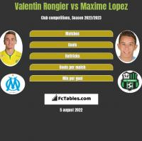 Valentin Rongier vs Maxime Lopez h2h player stats