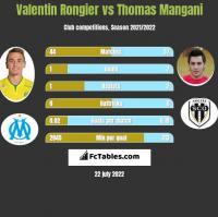 Valentin Rongier vs Thomas Mangani h2h player stats