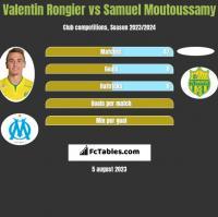 Valentin Rongier vs Samuel Moutoussamy h2h player stats
