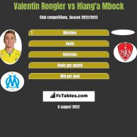 Valentin Rongier vs Hiang'a Mbock h2h player stats