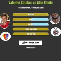 Valentin Stocker vs Aldo Kalulu h2h player stats