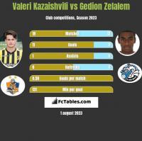 Valeri Kazaishvili vs Gedion Zelalem h2h player stats