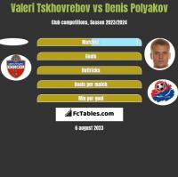 Valeri Tskhovrebov vs Denis Polyakov h2h player stats