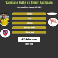 Valeriane Gvilia vs Damir Sadikovic h2h player stats