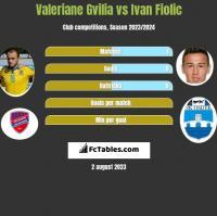 Valeriane Gvilia vs Ivan Fiolic h2h player stats