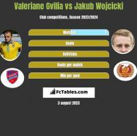 Valeriane Gvilia vs Jakub Wojcicki h2h player stats