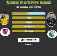 Valeriane Gvilia vs Pawel Wszolek h2h player stats