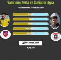 Valeriane Gvilia vs Salvador Agra h2h player stats