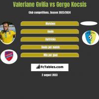 Valeriane Gvilia vs Gergo Kocsis h2h player stats