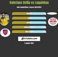Valeriane Gvilia vs Luquinhas h2h player stats