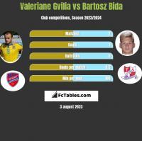 Valeriane Gvilia vs Bartosz Bida h2h player stats