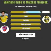 Valeriane Gvilia vs Mateusz Praszelik h2h player stats