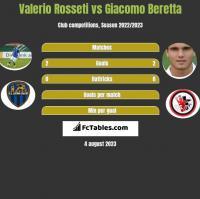 Valerio Rosseti vs Giacomo Beretta h2h player stats