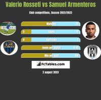 Valerio Rosseti vs Samuel Armenteros h2h player stats