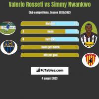 Valerio Rosseti vs Simmy Nwankwo h2h player stats