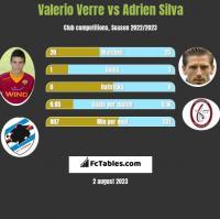 Valerio Verre vs Adrien Silva h2h player stats