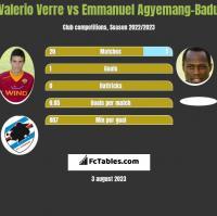 Valerio Verre vs Emmanuel Agyemang-Badu h2h player stats