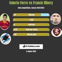 Valerio Verre vs Franck Ribery h2h player stats