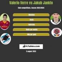 Valerio Verre vs Jakub Jankto h2h player stats