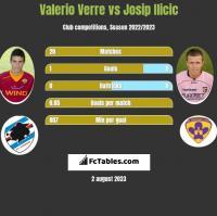Valerio Verre vs Josip Ilicic h2h player stats